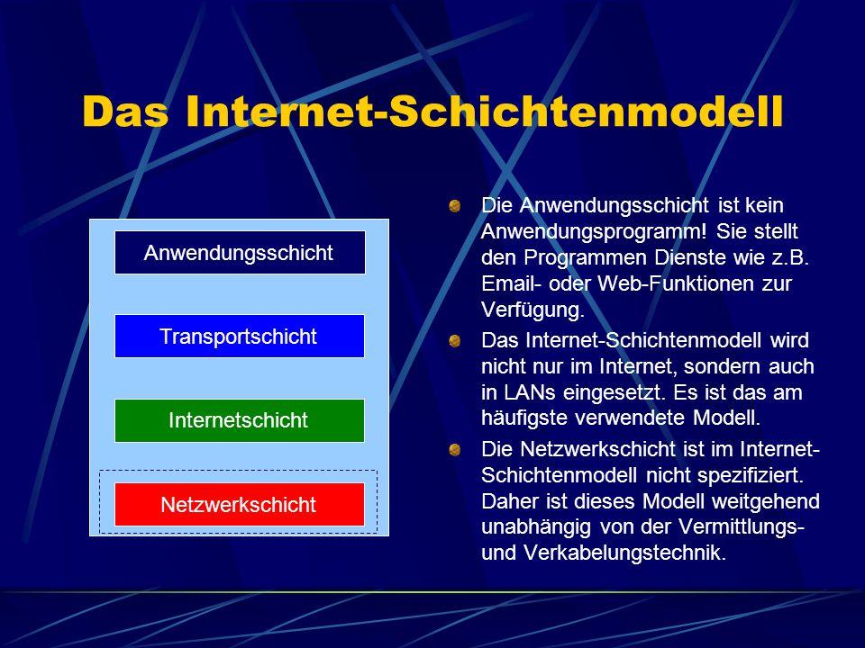Das Internet-Schichtenmodell