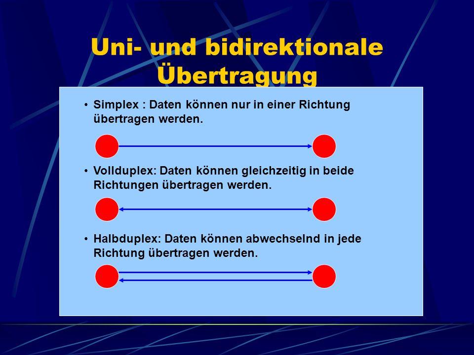 Uni- und bidirektionale Übertragung