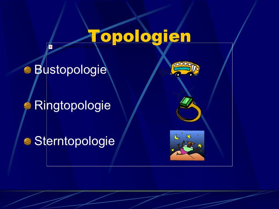Topologien Bustopologie Ringtopologie Sterntopologie