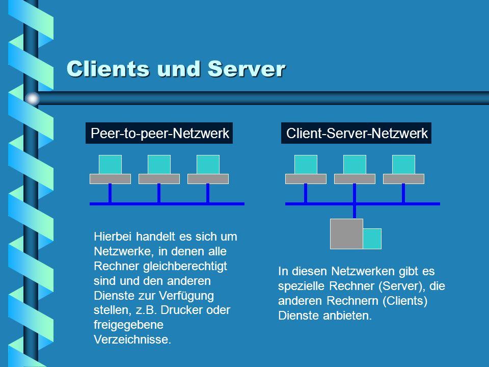 Clients und Server Peer-to-peer-Netzwerk Client-Server-Netzwerk