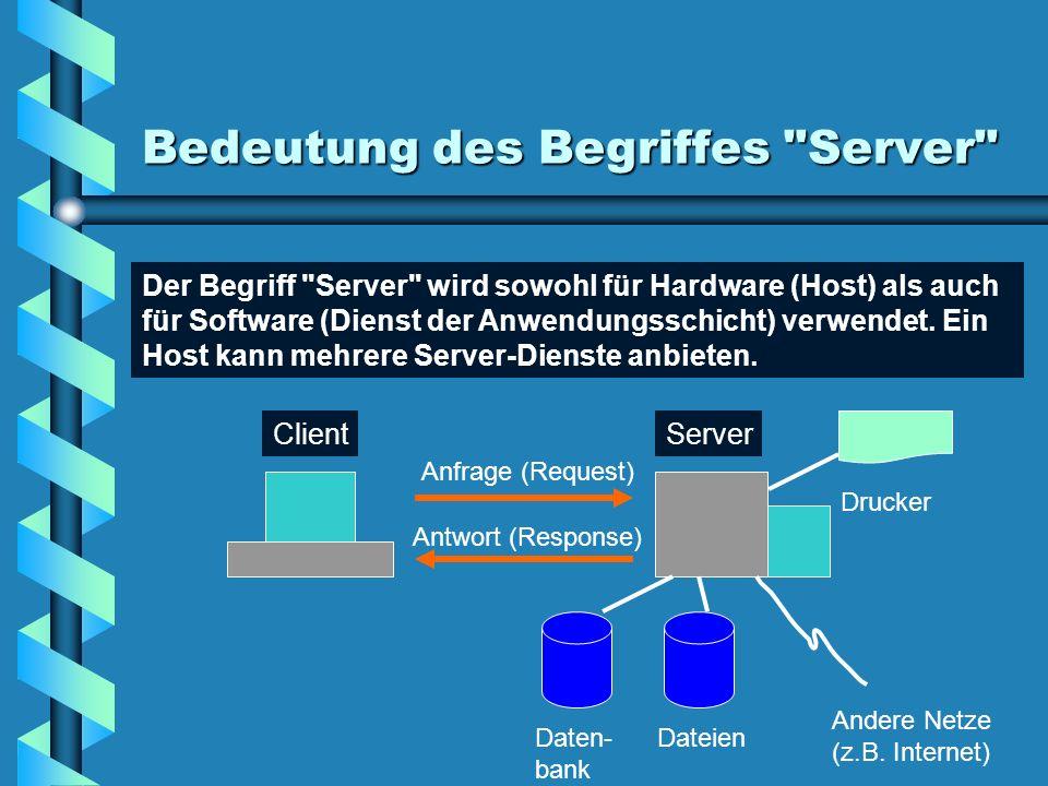 Bedeutung des Begriffes Server