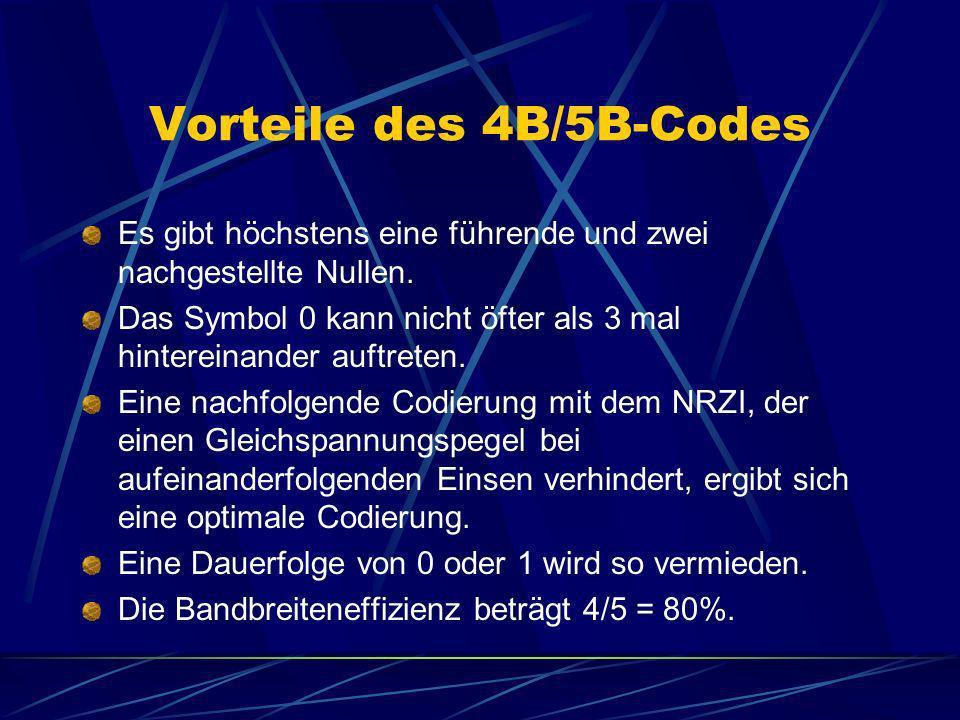 Vorteile des 4B/5B-Codes