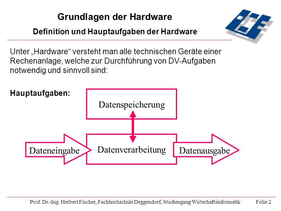 Grundlagen der Hardware Definition und Hauptaufgaben der Hardware
