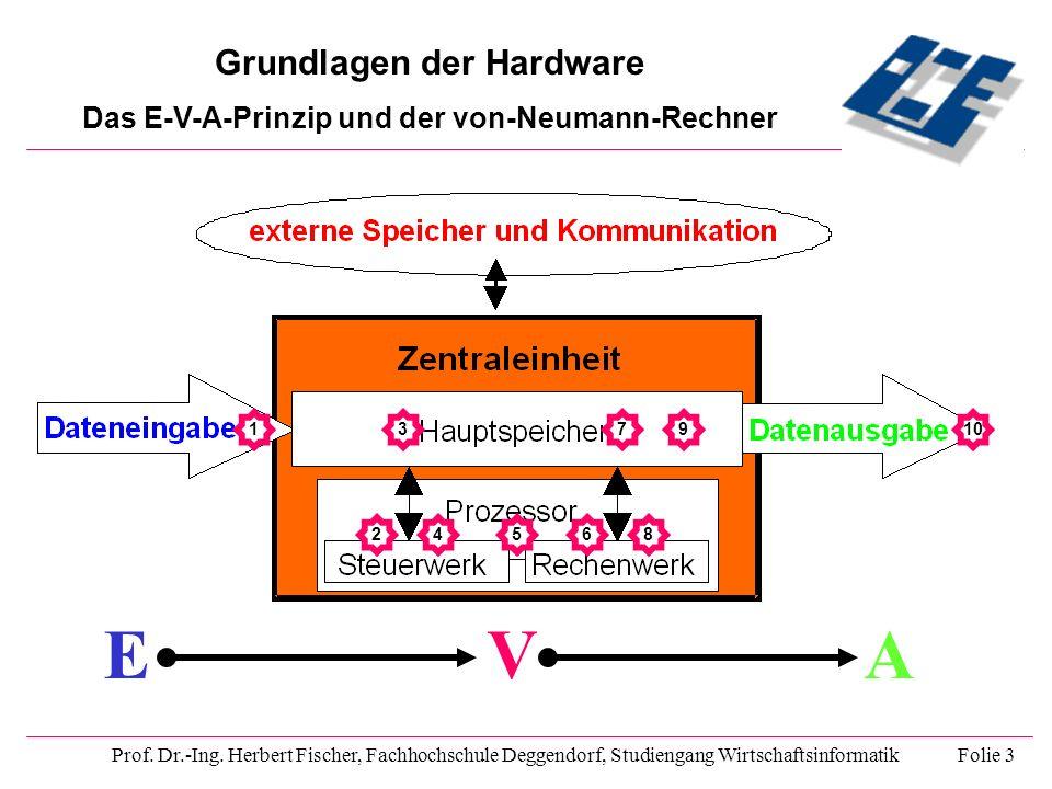 Grundlagen der Hardware Das E-V-A-Prinzip und der von-Neumann-Rechner