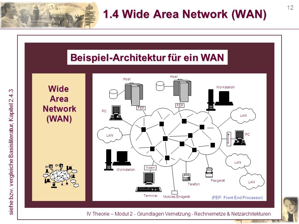 1.4 Wide Area Network (WAN)