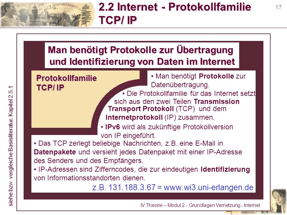 2.2 Internet - Protokollfamilie TCP/ IP