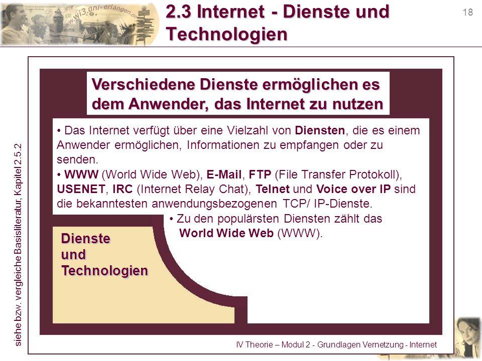 2.3 Internet - Dienste und Technologien