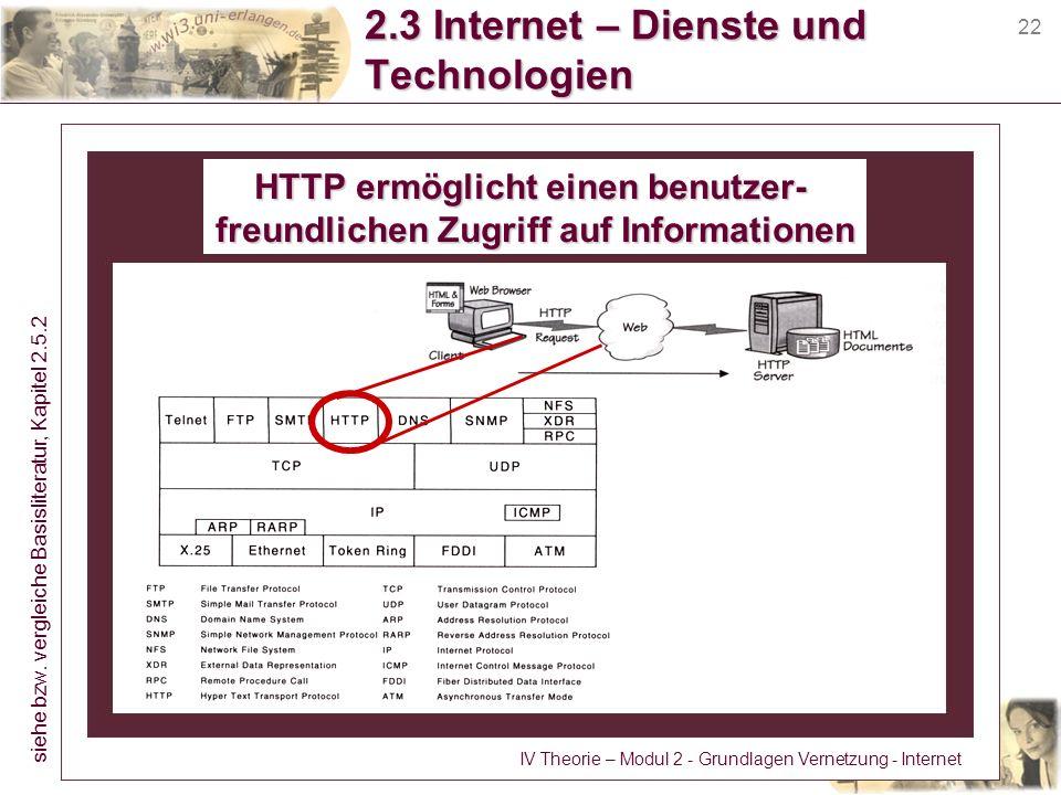 2.3 Internet – Dienste und Technologien