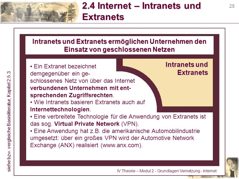 2.4 Internet – Intranets und Extranets