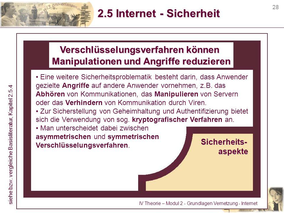 2.5 Internet - Sicherheit Verschlüsselungsverfahren können