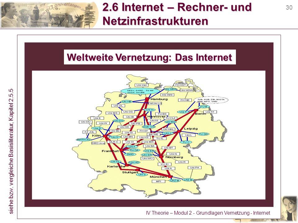 2.6 Internet – Rechner- und Netzinfrastrukturen