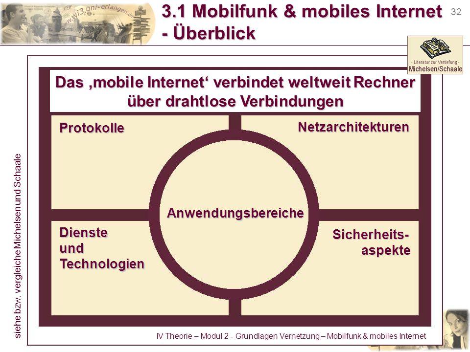 3.1 Mobilfunk & mobiles Internet - Überblick