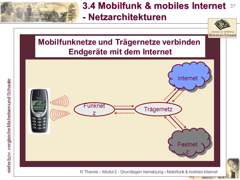 3.4 Mobilfunk & mobiles Internet - Netzarchitekturen