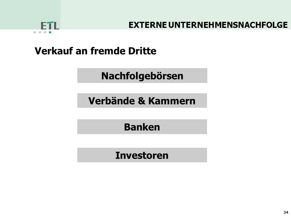 Nachfolgebörsen Verbände & Kammern Banken Investoren