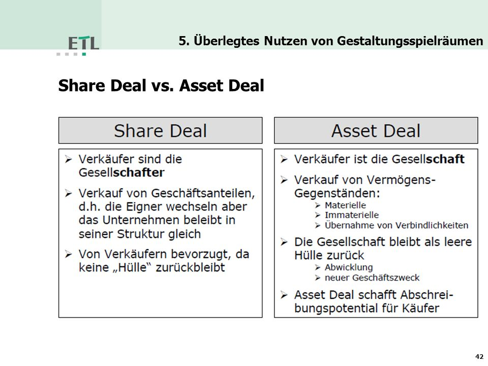 Share Deal vs. Asset Deal