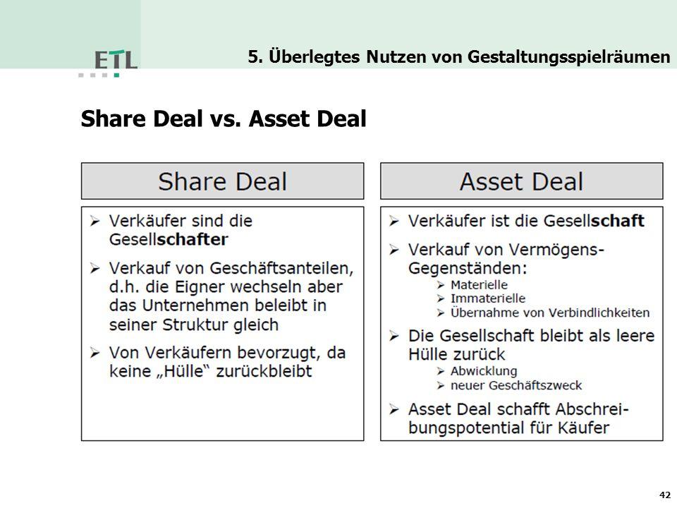 Share Deal vs. Asset Deal