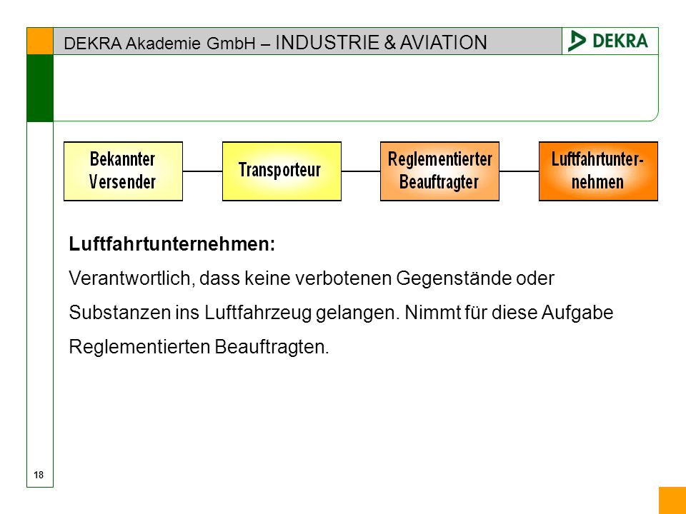 Luftfahrtunternehmen: