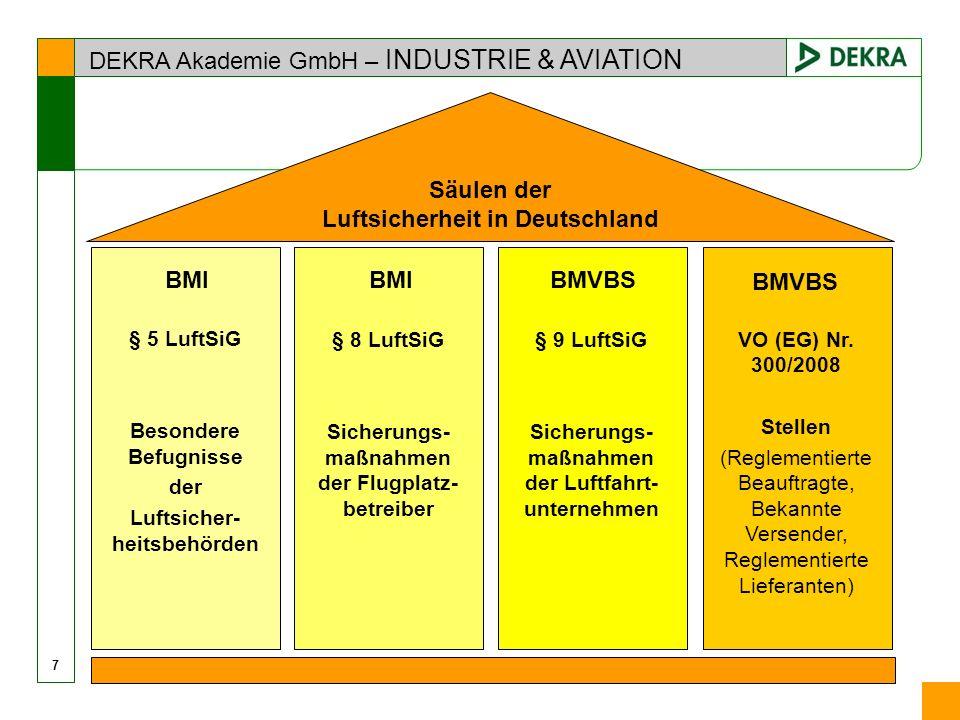 Luftsicherheit in Deutschland