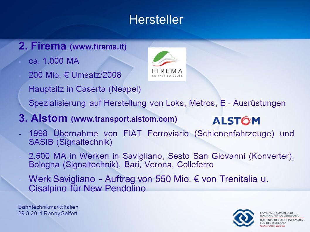 Hersteller 2. Firema (www.firema.it)