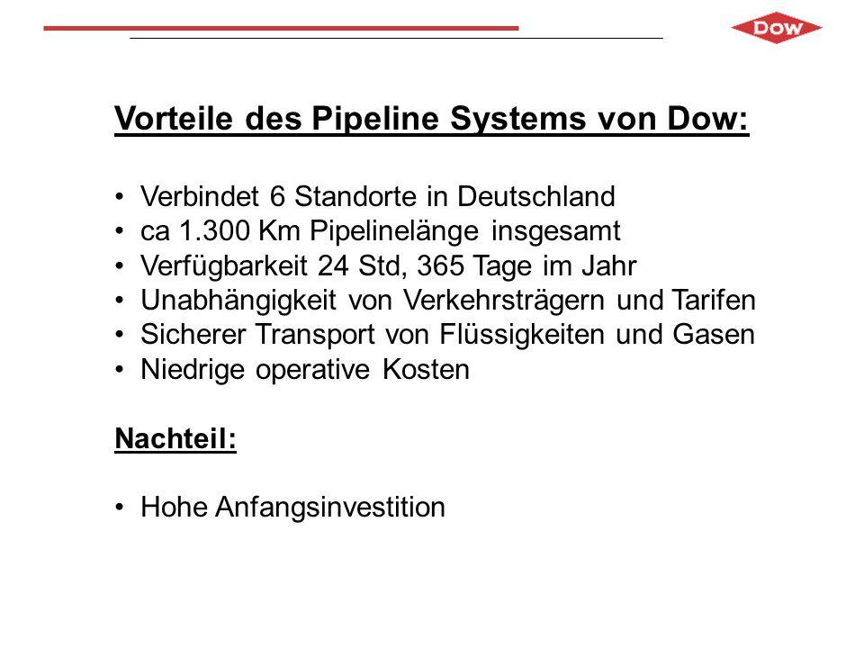Vorteile des Pipeline Systems von Dow: