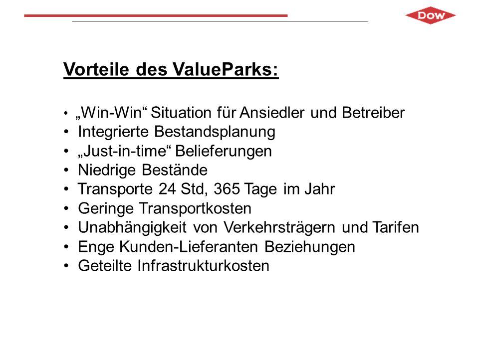 Vorteile des ValueParks: