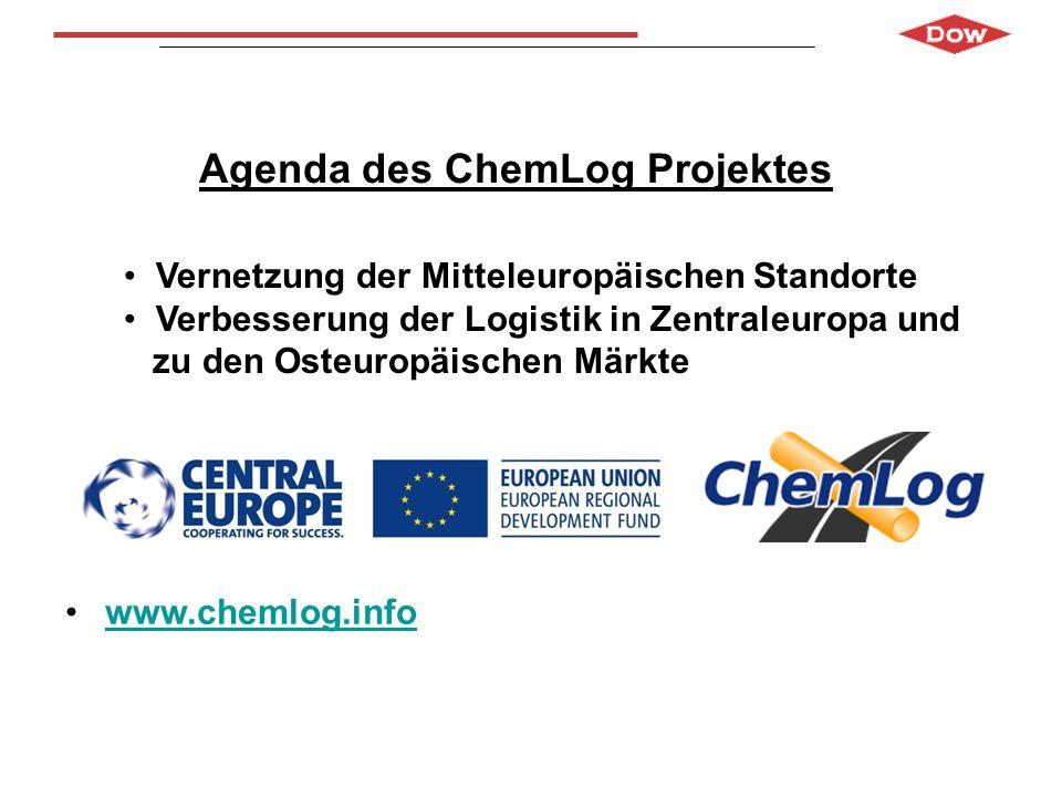 Agenda des ChemLog Projektes