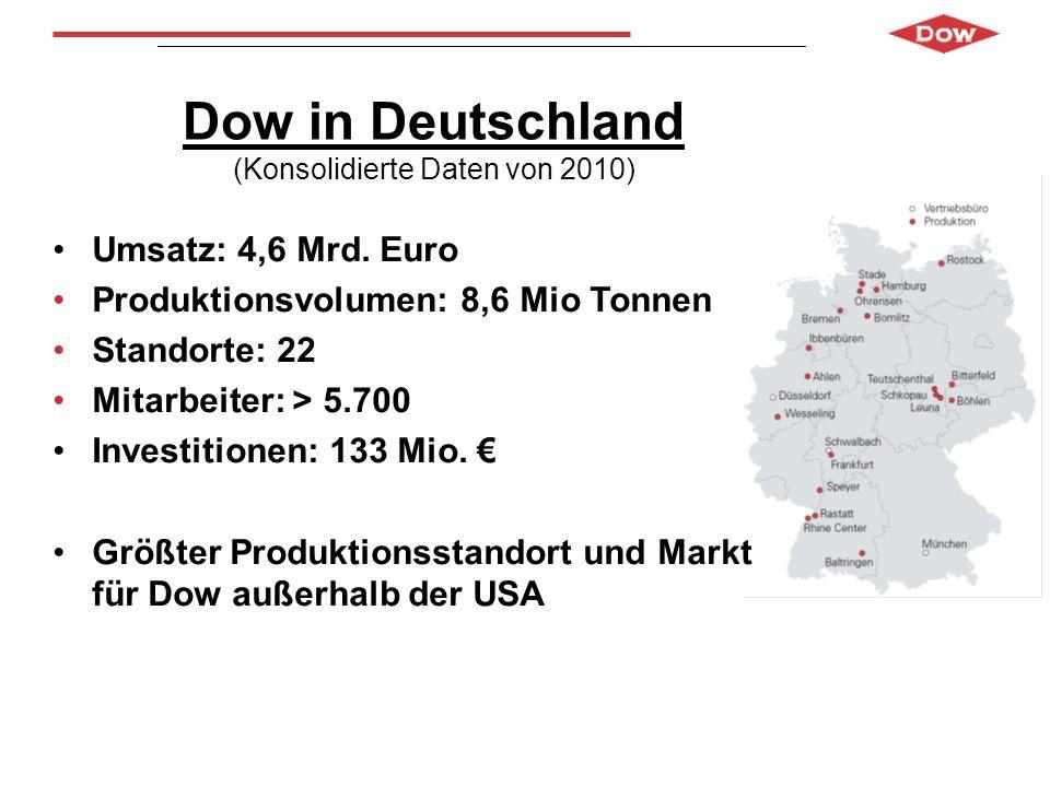 Dow in Deutschland (Konsolidierte Daten von 2010)