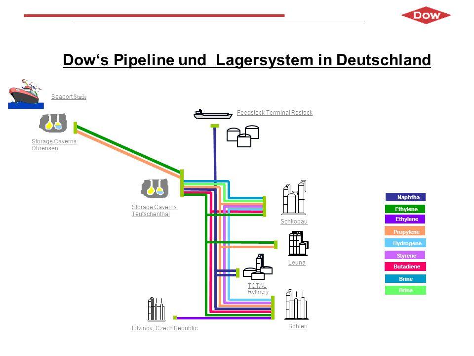Dow's Pipeline und Lagersystem in Deutschland