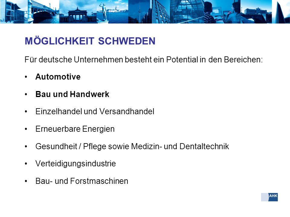 MÖGLICHKEIT SCHWEDEN Für deutsche Unternehmen besteht ein Potential in den Bereichen: Automotive. Bau und Handwerk.
