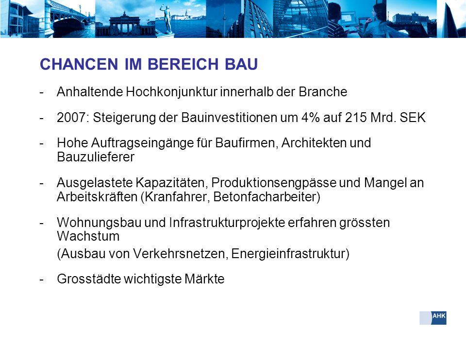 CHANCEN IM BEREICH BAU Anhaltende Hochkonjunktur innerhalb der Branche