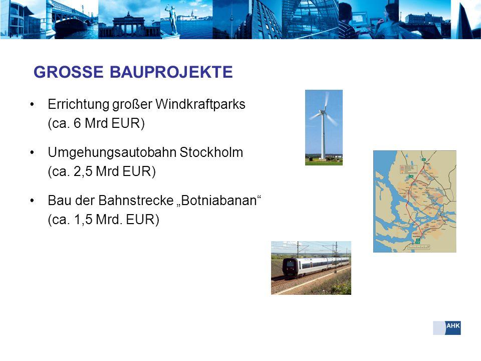 GROSSE BAUPROJEKTE Errichtung großer Windkraftparks (ca. 6 Mrd EUR)