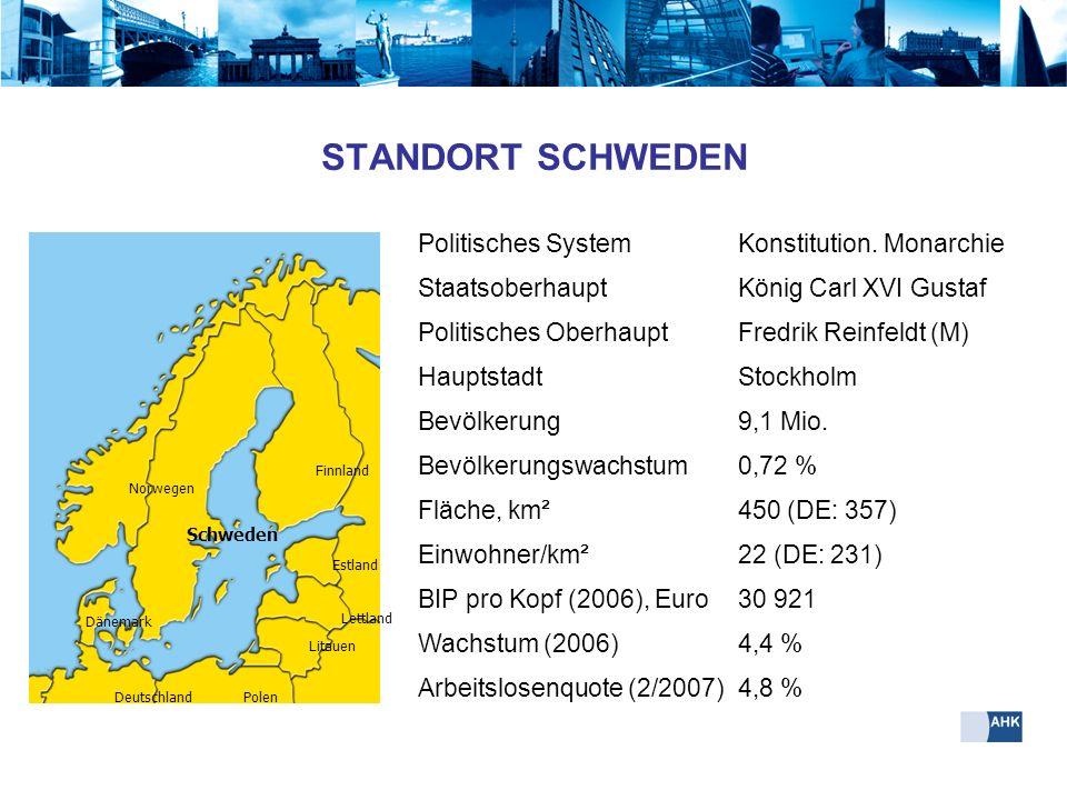 STANDORT SCHWEDEN Politisches System Konstitution. Monarchie