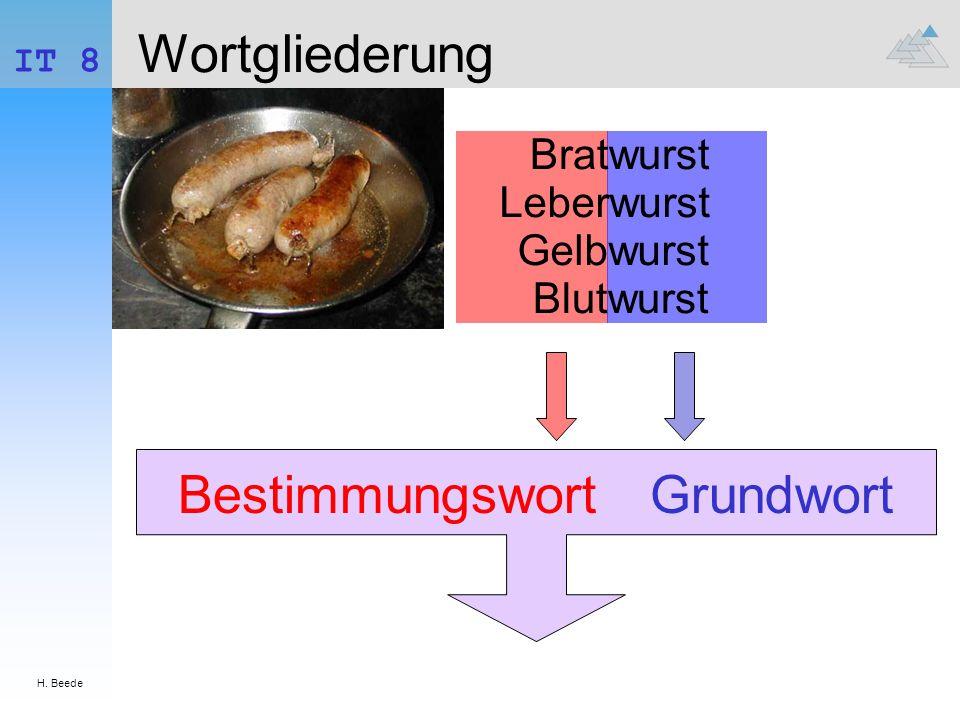 Wortgliederung Bestimmungswort Grundwort Bratwurst Leberwurst