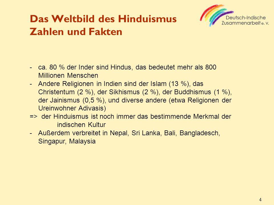 Das Weltbild des Hinduismus Zahlen und Fakten