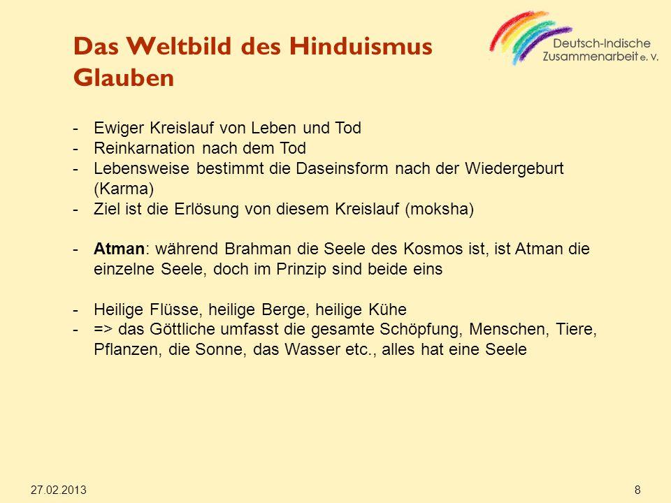 Das Weltbild des Hinduismus Glauben