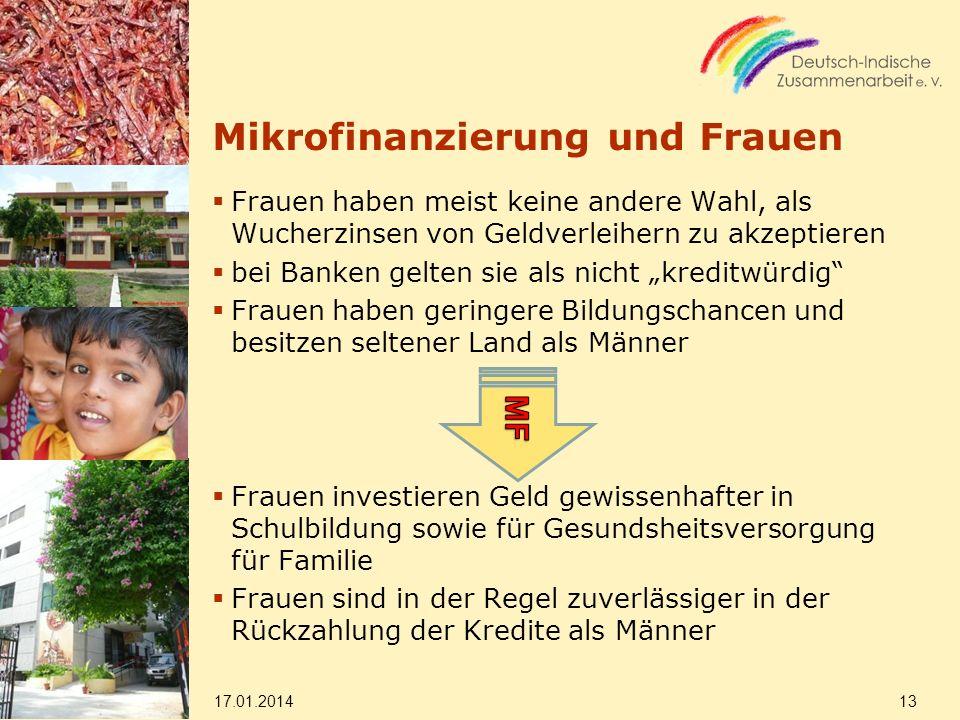 Mikrofinanzierung und Frauen