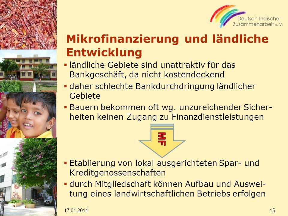 Mikrofinanzierung und ländliche Entwicklung
