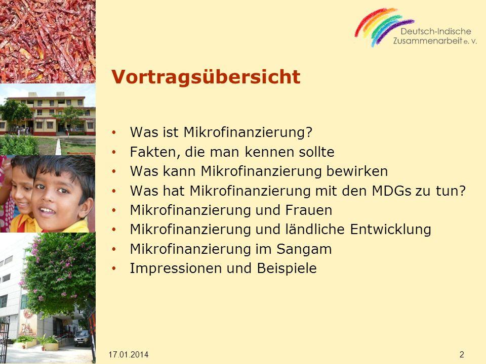 Vortragsübersicht Was ist Mikrofinanzierung