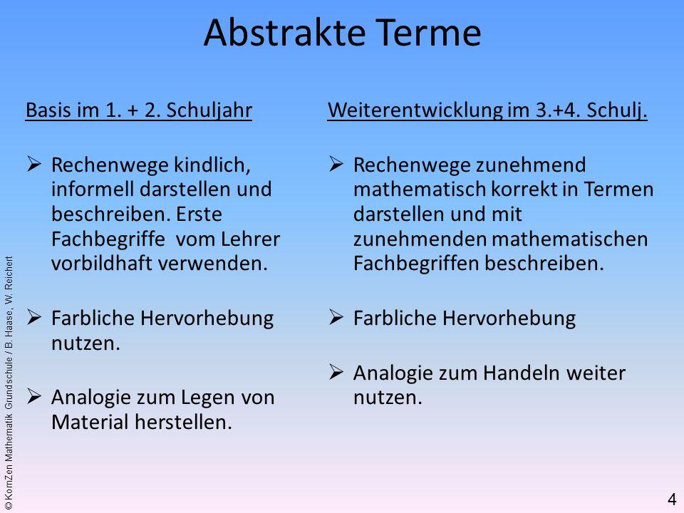 Abstrakte Terme Basis im 1. + 2. Schuljahr