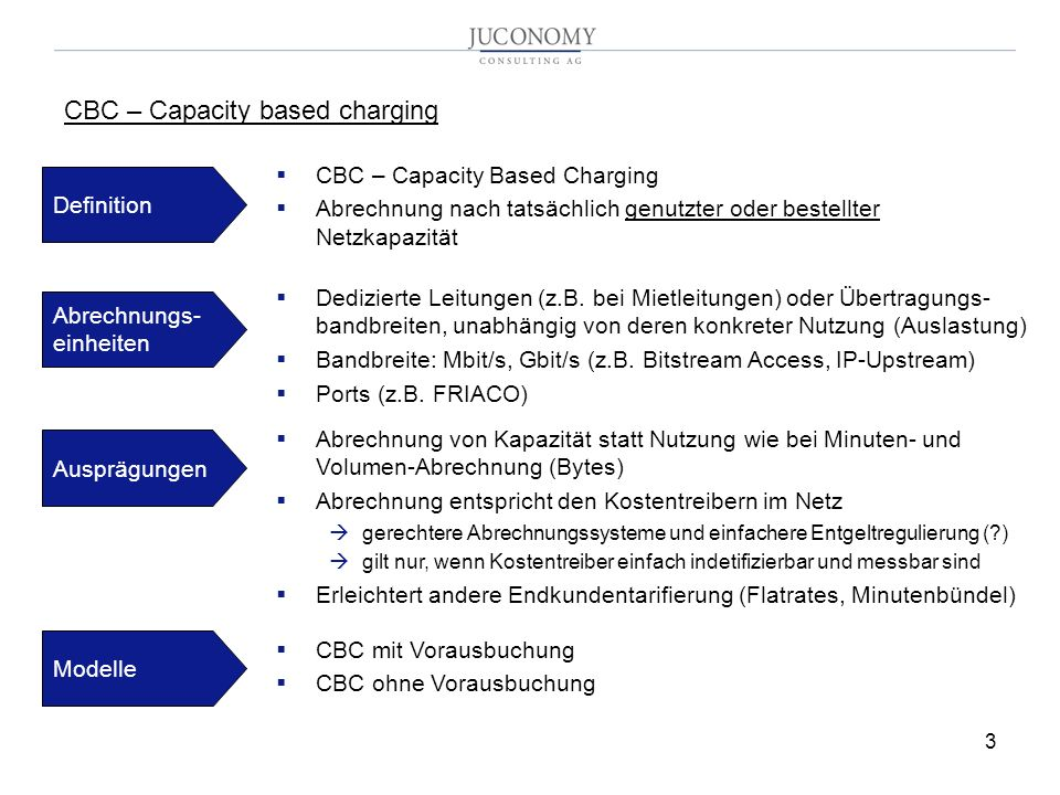 CBC – Capacity based charging