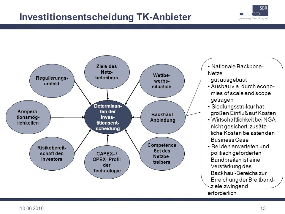 Investitionsentscheidung TK-Anbieter