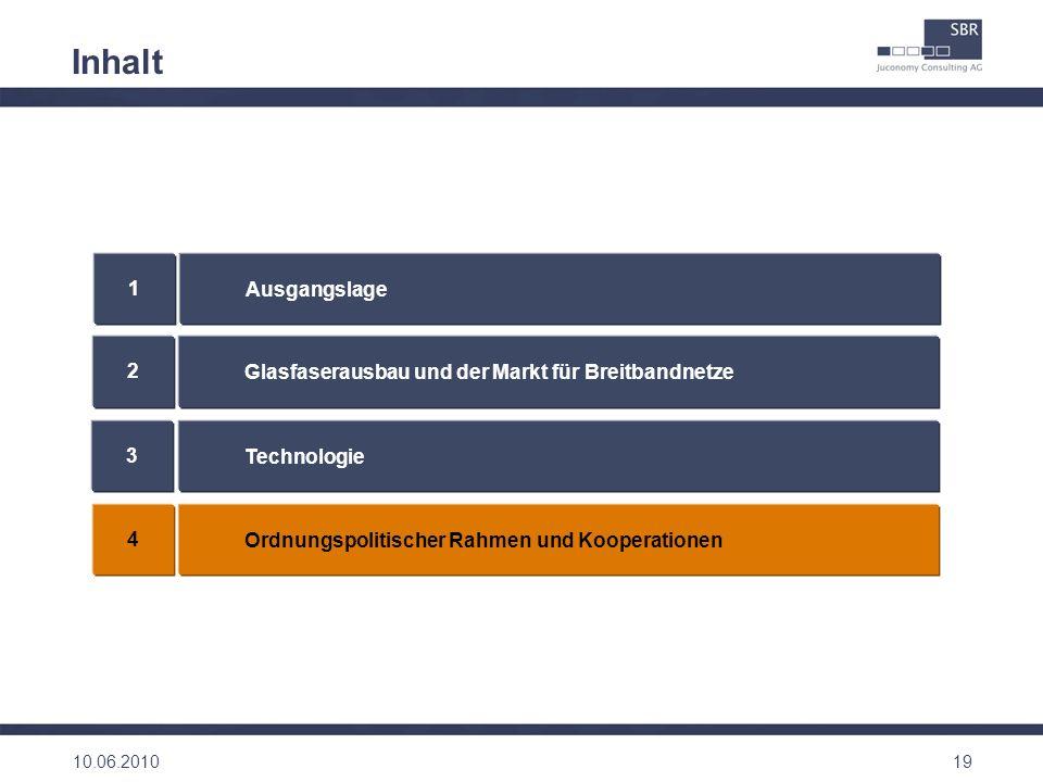 Inhalt 1. Ausgangslage. 2. Glasfaserausbau und der Markt für Breitbandnetze. 3. Technologie. 4.
