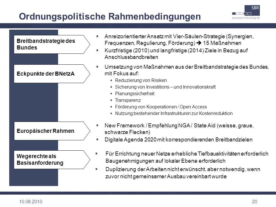 Ordnungspolitische Rahmenbedingungen
