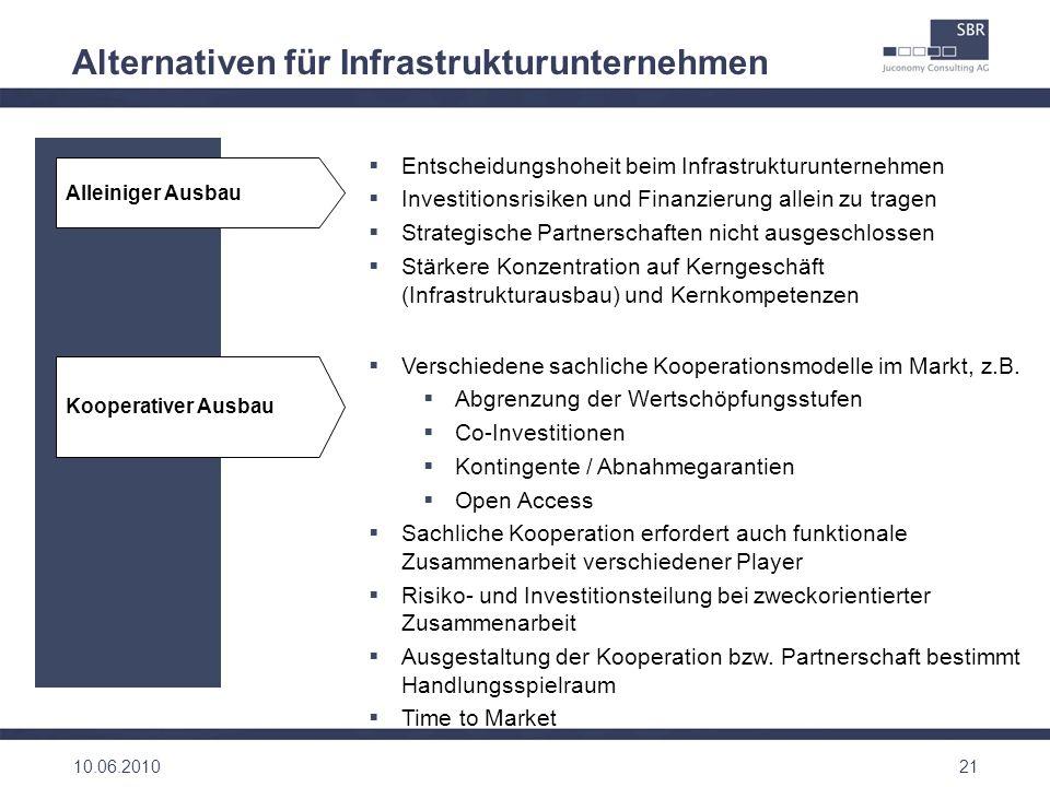 Alternativen für Infrastrukturunternehmen