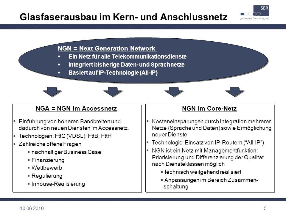 Glasfaserausbau im Kern- und Anschlussnetz