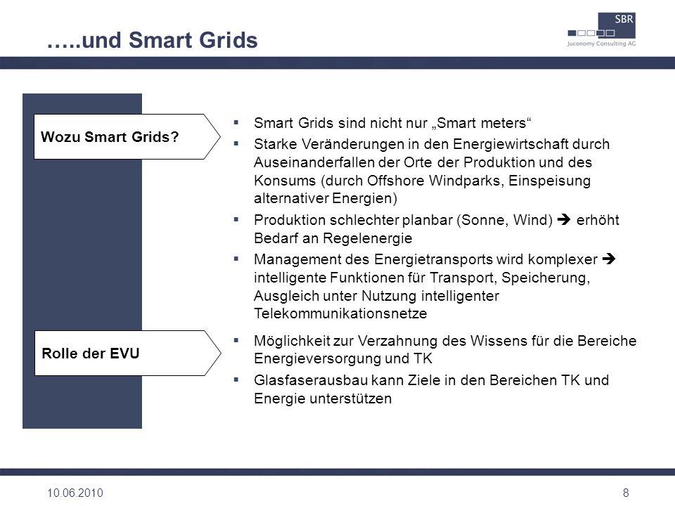…..und Smart Grids Wozu Smart Grids