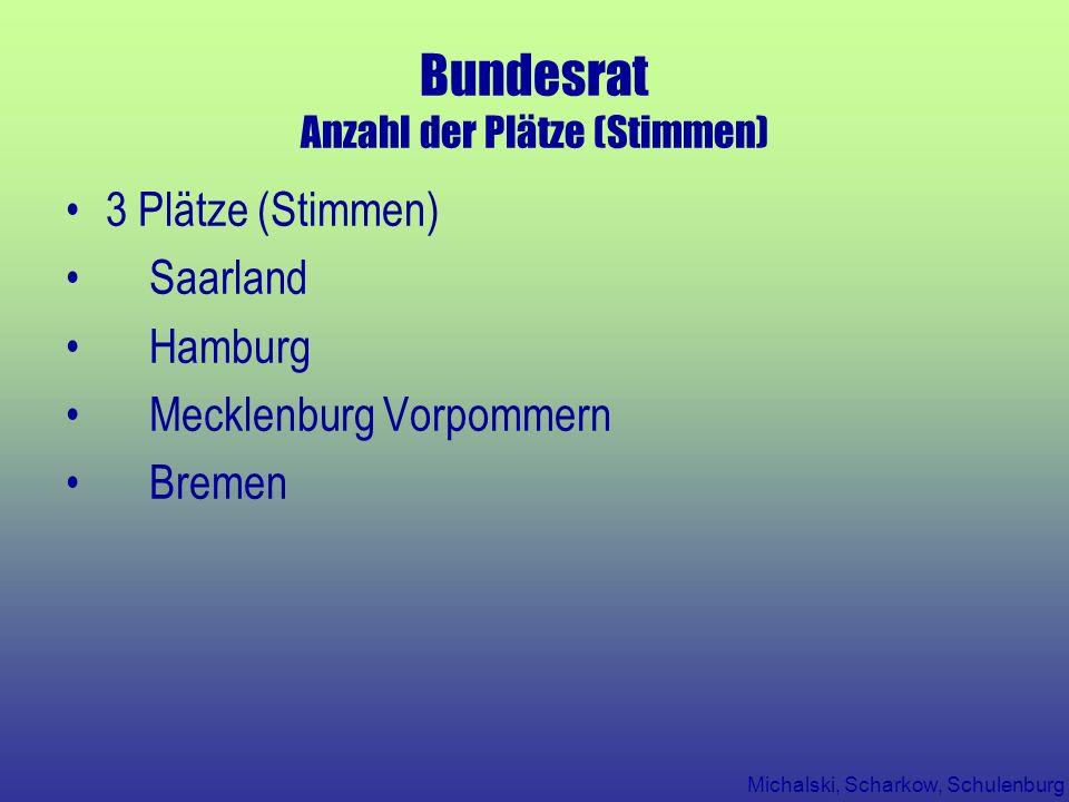 Bundesrat Anzahl der Plätze (Stimmen)