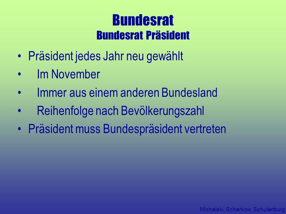 Bundesrat Bundesrat Präsident