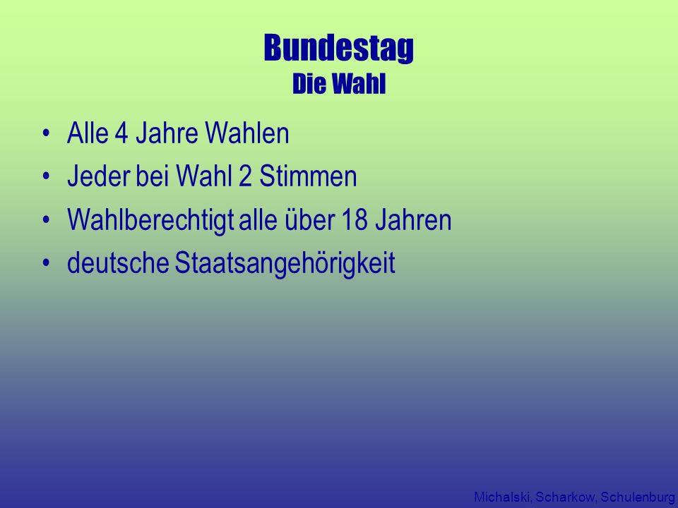 Bundestag Die Wahl Alle 4 Jahre Wahlen Jeder bei Wahl 2 Stimmen