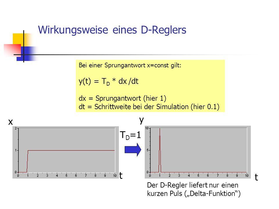 Wirkungsweise eines D-Reglers